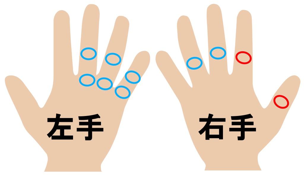 画像: 左手小指側3本の指と腹と付け根はOK 右手中指と薬指はOK、右手人差し指と親指はNG