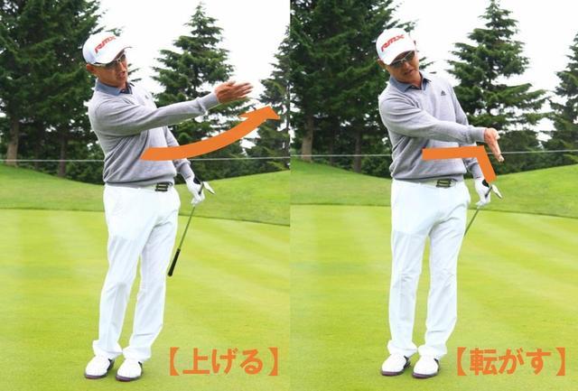 画像1: 手元の動きは小さく、ヘッドの動きは大きく