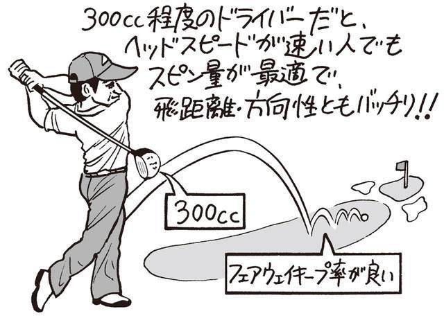 画像: 2000年頃のドライバー。300cc程度のドライバーだとヘッドスピードが速い人(当時の伊澤プロのように急加速するタイプ)でもスピン量が最適で飛距離・方向性ともバッチリ!