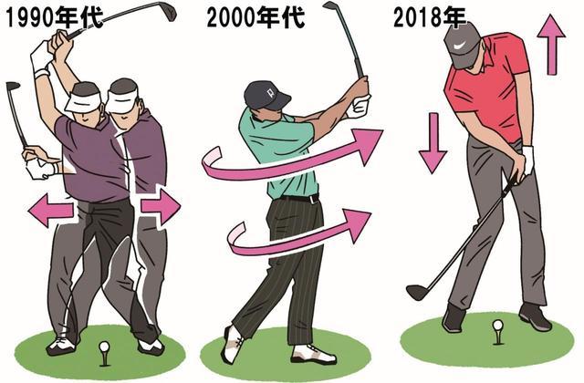 画像: クラブの進化とともにスウィング理論も変わるもの