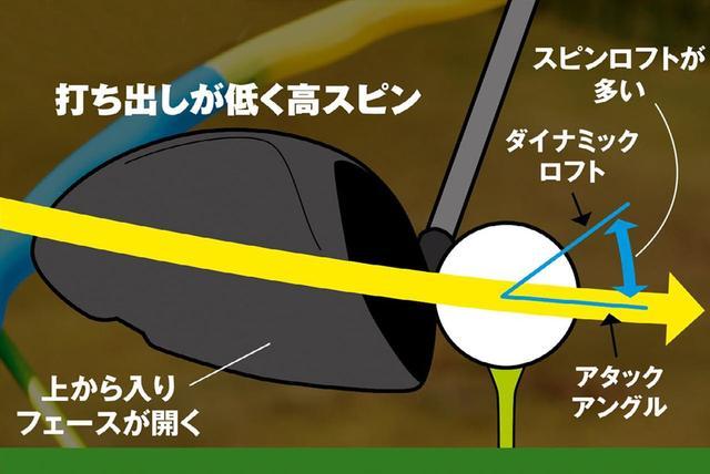 画像: 打ち出しが低く高スピンはアマチュアに多いインパクト