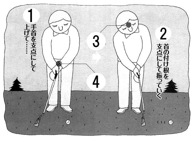 画像: 3)手首は固定して、首の付け根を支点にフォロースルー 4)積極的に右手を使って上げていく
