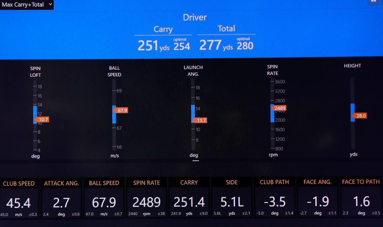 画像: 【計測/トラックマン4】 各モデルのナイスショット5球を計測し、そのデータの平均を抽出した
