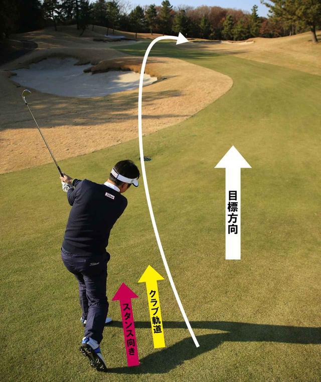 画像2: 球筋は低いスライス!オープンスタンスでアウトサイドインに振ろう