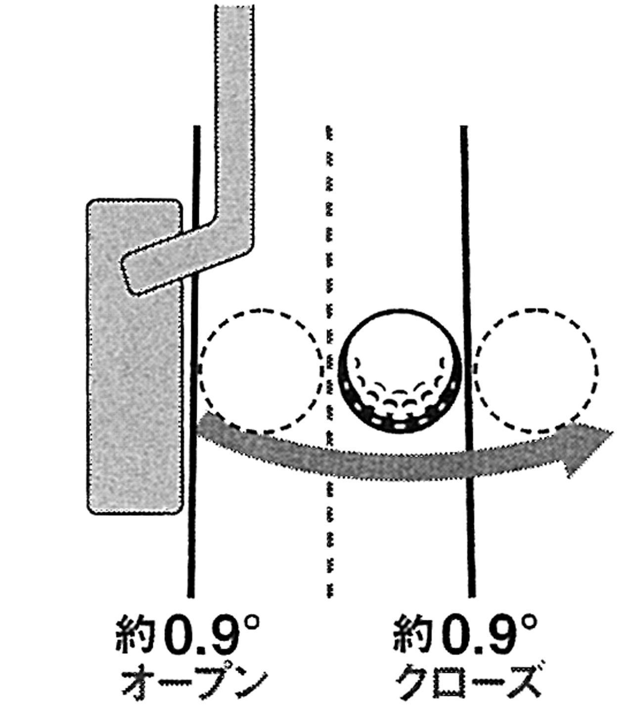 画像2: 重いグリーンは上りのパットと一緒。リズムを速めるとヘッド軌道がブレにくい