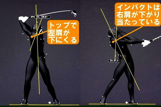 画像: PGAツアー40人のスウィングデータの平均として作成。トップでは左肩が下がり、インパクト以降では右肩が下に。「ギッタンバッコン」のような動きが今の平均というわけだ
