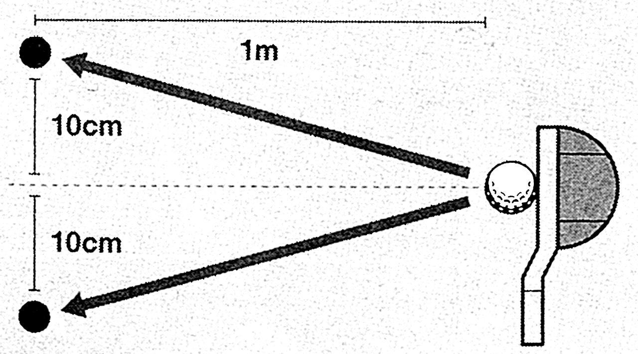画像3: ボールを目で追うと情報が蓄積されていく