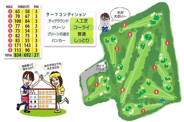 画像: ご近所には東京GC、武蔵CC…「 ここで腕を磨いていつかきっと!」