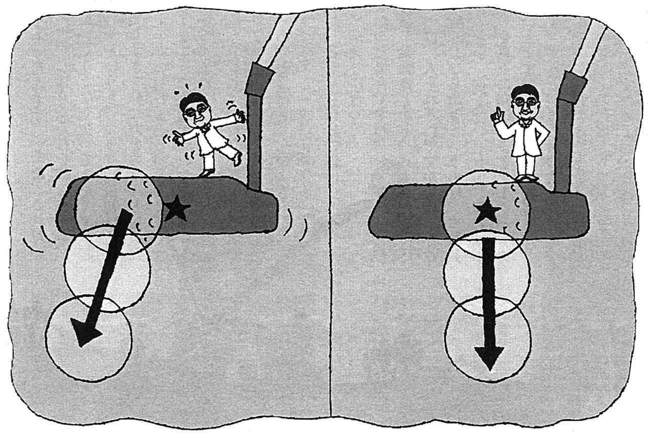 """画像: (左)芯を外すと、距離も方向もばらける(右)""""芯""""で打てればヘッドはブレない"""