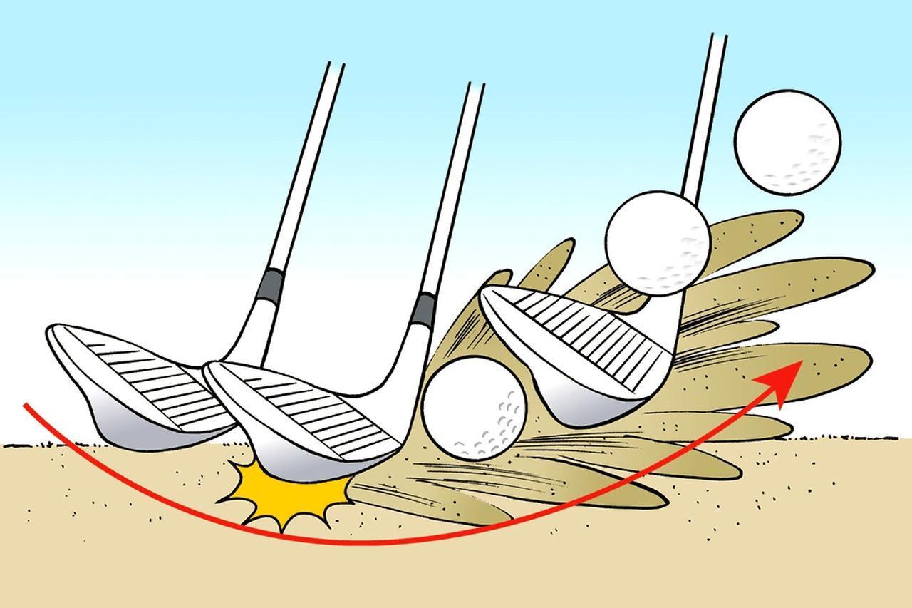 画像: 砂を前に飛ばそうとすれば、SWのバウンスが砂に当たる「いい軌道」になる