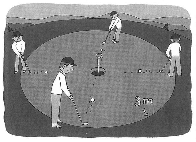 画像: 練習グリーンでは3メートルの距離で、上り下り、左右のラインを繰り返し転がしておこう。カップに入れることを目的とせず、カップの手前10センチ、ジャスト、奥10センチと距離を微妙に調節しながら打つ。切れ方の差が見えるので、ラインの読みが正確になってくる。