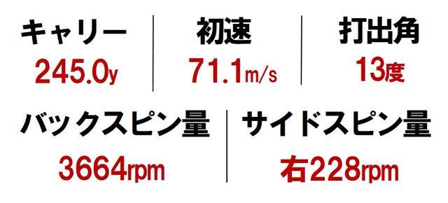 画像3: 【G410PLUS】重心は、深く、長く、高重心。程よいスピン量で安定感アップ