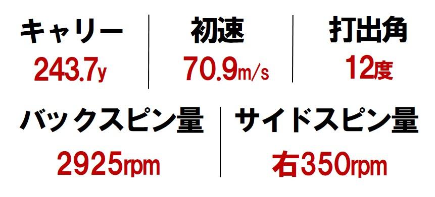 画像3: 【M6】「深く低い」重心で平均的に飛距離が伸びる