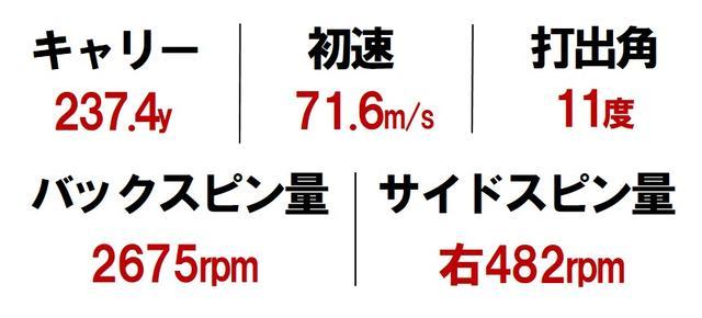 画像3: 「センター」=シャウフェレ、石川遼 ポジション