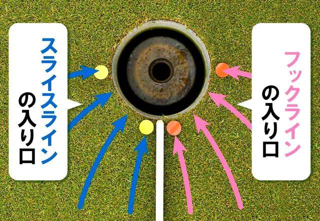 画像: ボールの入り口を見つける