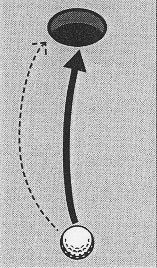 画像: クローズはスライスラインで切れにくい