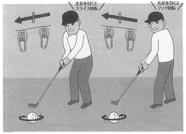 画像1: 斜面に逆らう回転をかけて直線的に狙う