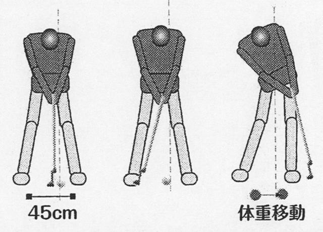 画像: スタンスが広いと、体重移動が増えてヘッド速度も上がる。長い距離だけでなく、上りのラインや重いグリーンにも合う