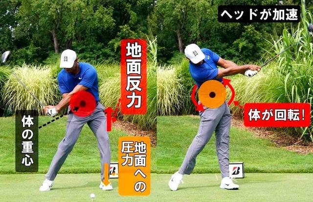 画像: 「筋」の力に「反力」が伴ったとき、最大ヘッドスピードが生まれる