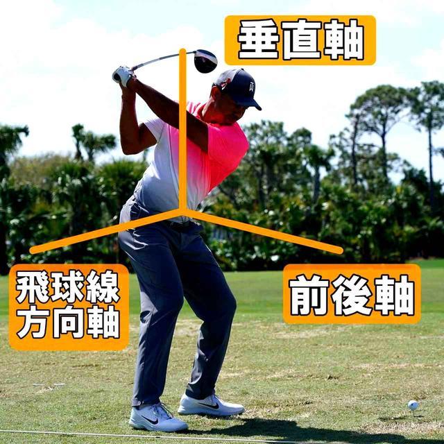 画像: 「垂直軸」「前後軸」「飛球線方向軸」