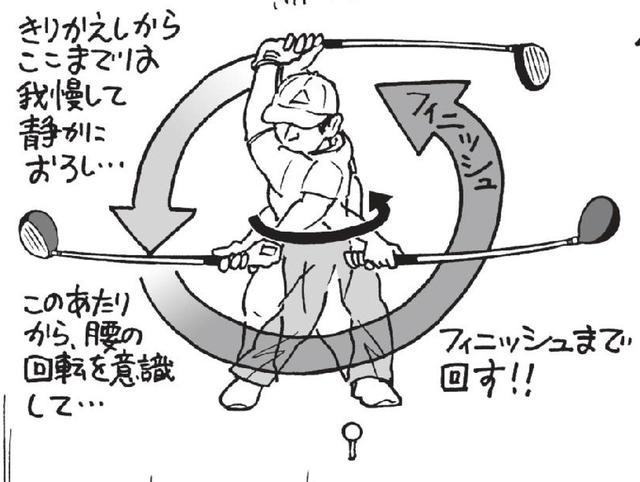 画像2: 【通勤GD】伊澤利光「イザワの法則」Vol.14 トップから加速しつづけるのが飛ばせるスウィング! ゴルフダイジェストWEB
