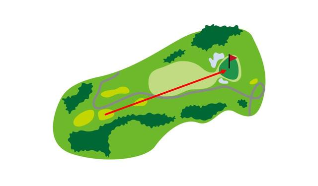 画像: ガードバンカーとグリーンの傾斜は左右とも寄りにくい。ピン位置に関わらず、左右のガードバンカーを避けて花道から狙うの守りのホール