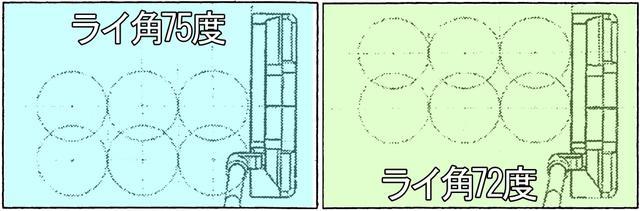 画像: 左)ボールに近づくから縦の振り子に、右)ボールから離れるぶんフェースが開閉