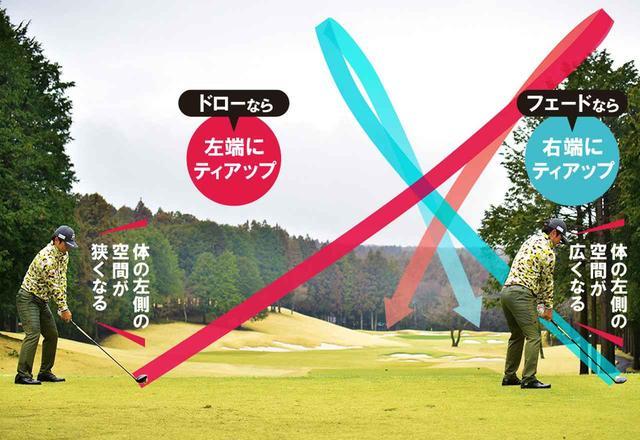 画像1: 空間を利用したティアップ術。逆球率が下がる