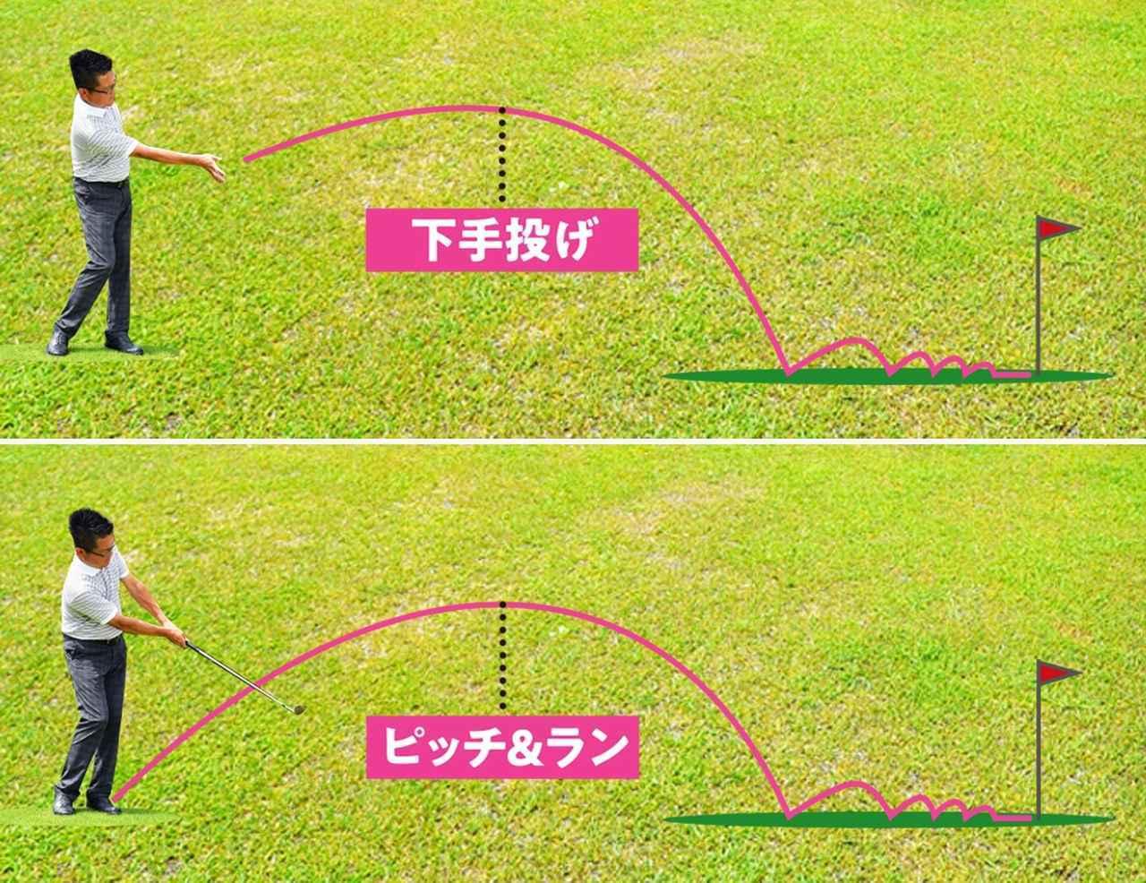 画像2: 絶対距離感をアプローチに生かす