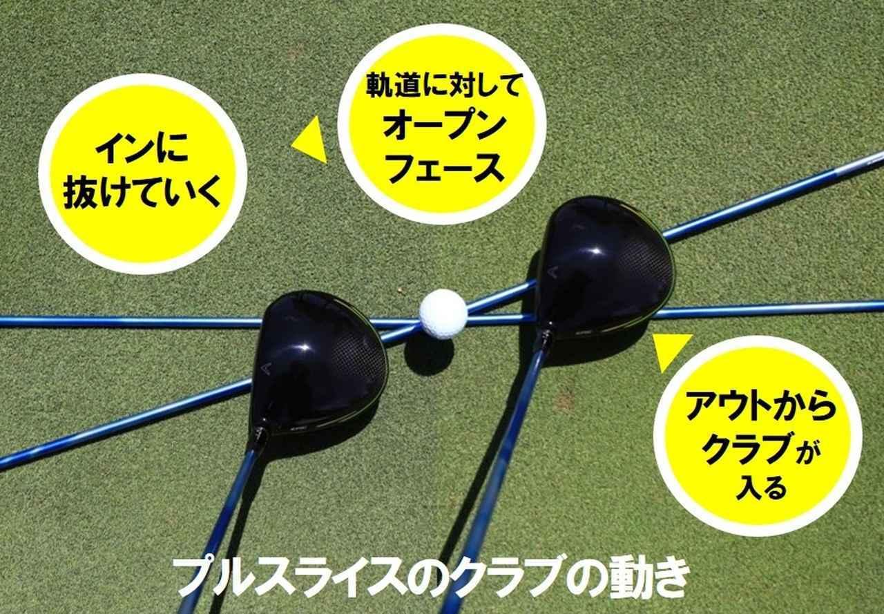 画像1: どちらも「フェースは開いている」が、ヘッド軌道が真逆 プルは 「外」 、プッシュは 「内」 から入る