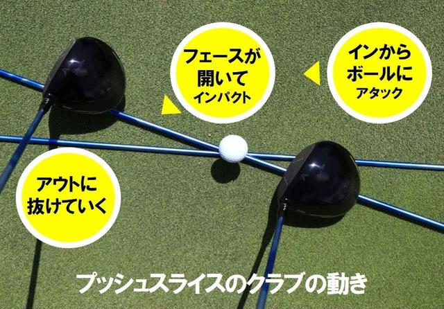 画像2: どちらも「フェースは開いている」が、ヘッド軌道が真逆 プルは 「外」 、プッシュは 「内」 から入る