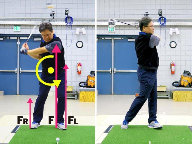 画像: 左足の踏み込みが強いと、反力の合力Fの矢印は左足寄りになり、半時計回りの回転力が生じる。スウィング時の回転をサポートしてくれる