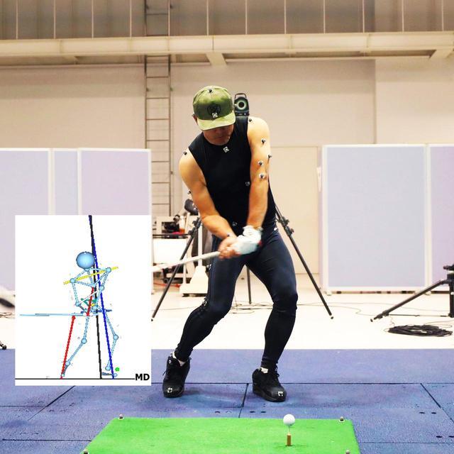 画像3: 【チェ・ホソン】反力打法のDr.クォンがフィッシャーマンズスウィングを解剖。片足で回ると飛距離が伸びるその仕組み