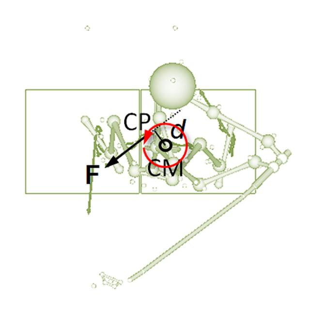 画像2: 3つの回転軸を詳しく説明