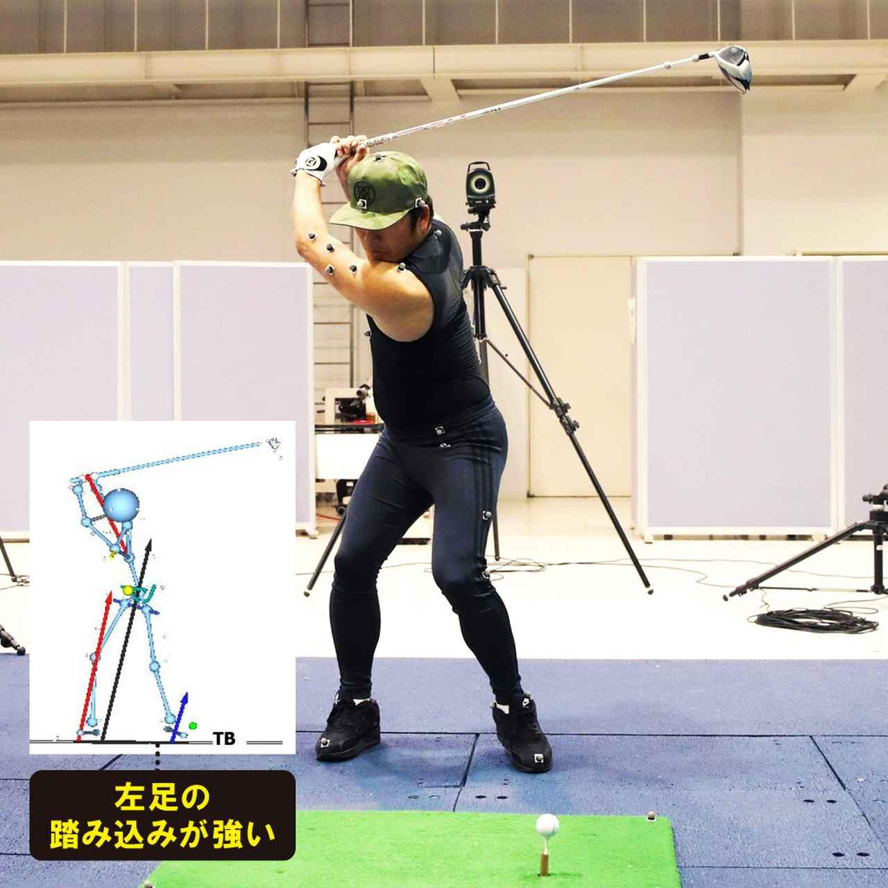 画像9: 【チェ・ホソン】反力打法のDr.クォンがフィッシャーマンズスウィングを解剖。片足で回ると飛距離が伸びるその仕組み