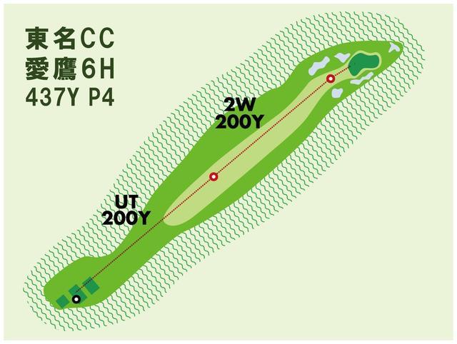 画像: 距離のあるパー4だが、グリーン手前までかなりの打ち下ろし。フェアウェイは広めだが、風の影響を受けやすい。ホールHCは1