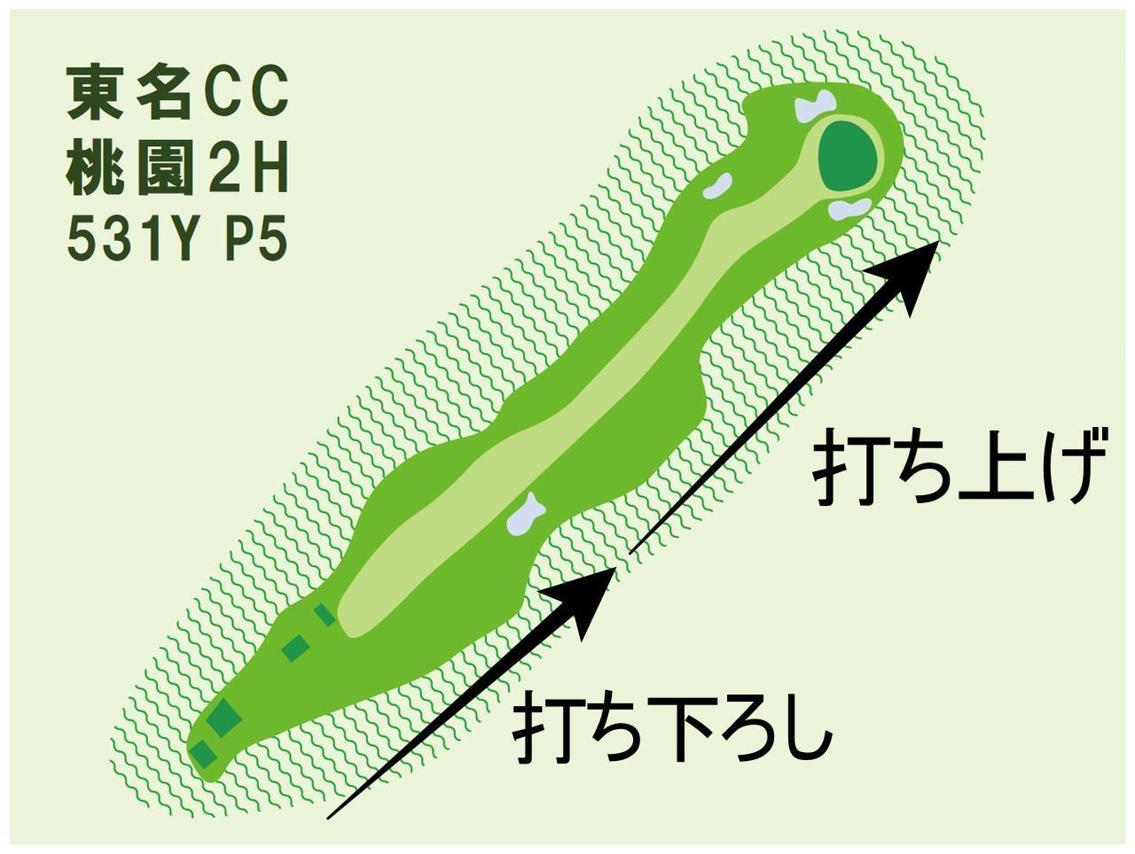 画像: ティショットは打ち下ろしだが、2打目以降はグリーンまで打ち上げが続くパー5。左足上がりからの3打目はグリーン面が見えず距離感が掴みにくい