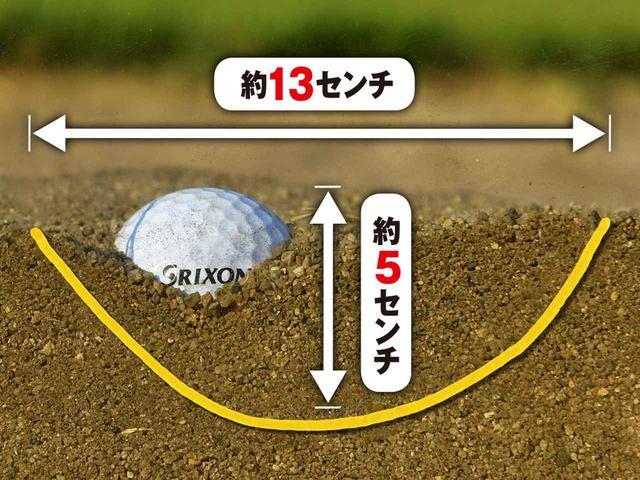 画像: CASE1 目玉になった!