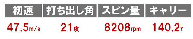 画像: ツアーモデル2 718MB(タイトリスト)
