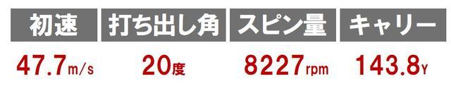 画像: ツアーモデル7 TUNE 01MB(プロギア)