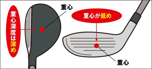 画像: 球が上がりやすいから狙える距離が広がる
