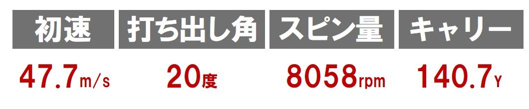 画像3: モデル6 MB501(ヨネックス)