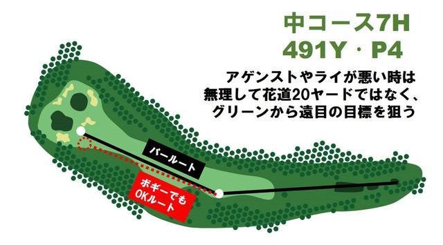 画像: 500ヤード近いモンスターパー4。右サイドは林がせり出し、左にしか打ち出せない