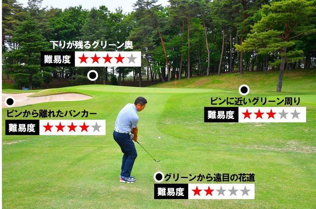 画像1: ゴルフの奥深さをコースが教えてくれた