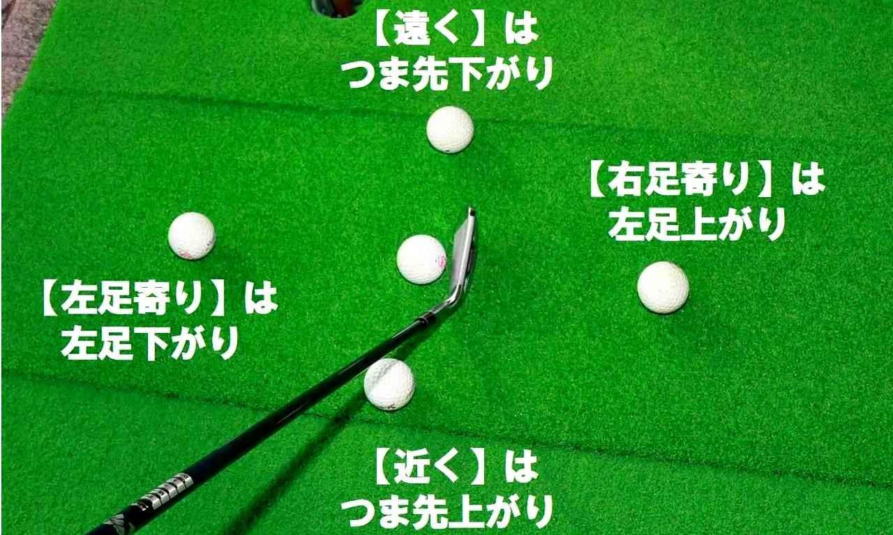 画像: 実戦練習④ 「4つのボール位置で4つの傾斜を仮想」
