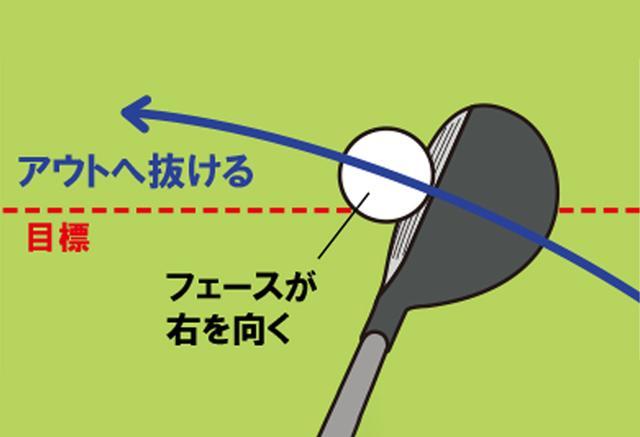 画像: 上級者の脇本さんは左のミスを防ぐため極端なインアウト軌道に振る癖がついていた。「手先で合わせるから飛ばなかったんです」(小林プロ)