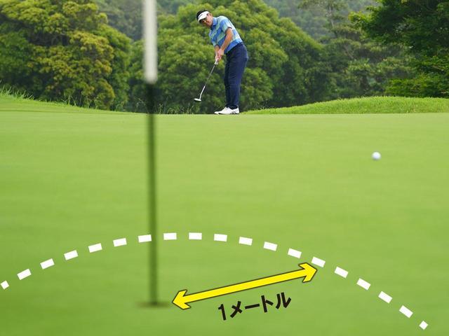 画像1: 狙ったところへゆるまずしっかりストロークする4ステップ