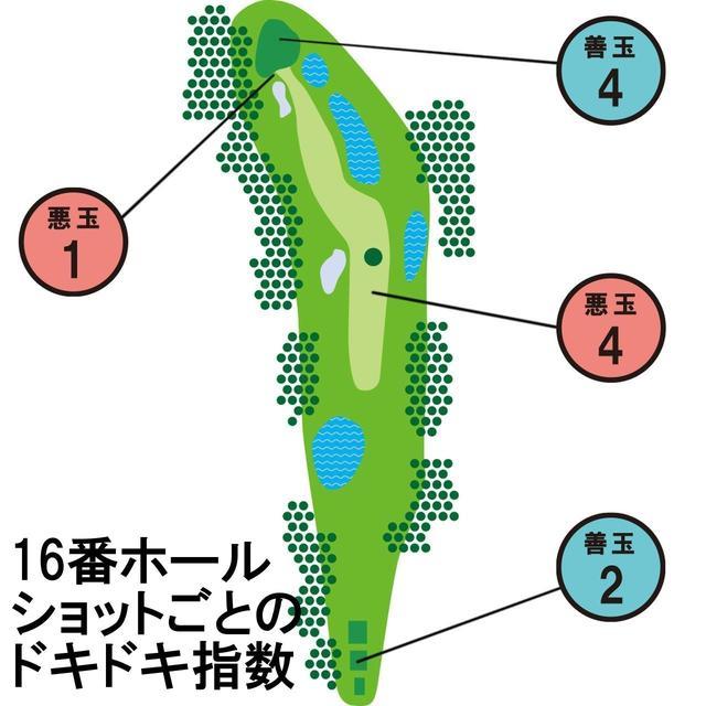画像2: 海老原プロの日本プロゴールド最終日バックナインの「ドキドキ指数」
