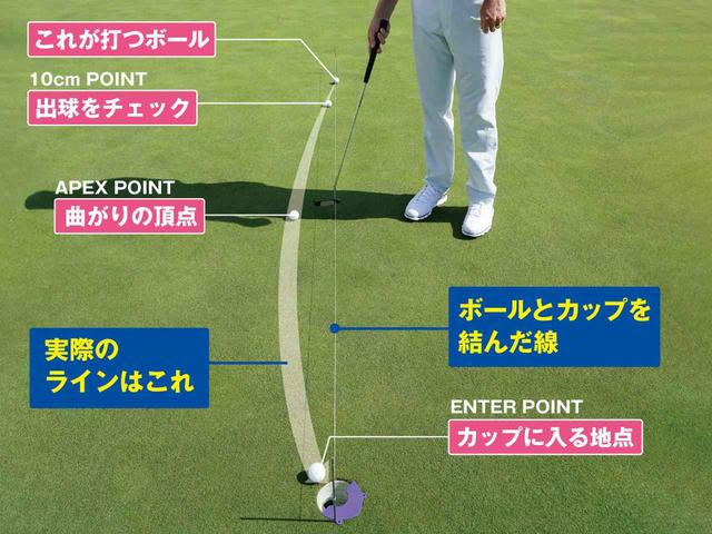 画像: カップを制限することで「出球・曲がりの頂点・カップインする地点」3つのポイントを意識した練習ができる