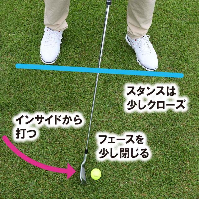 画像3: 【フック】右手の左回しでクイッと球をねじる